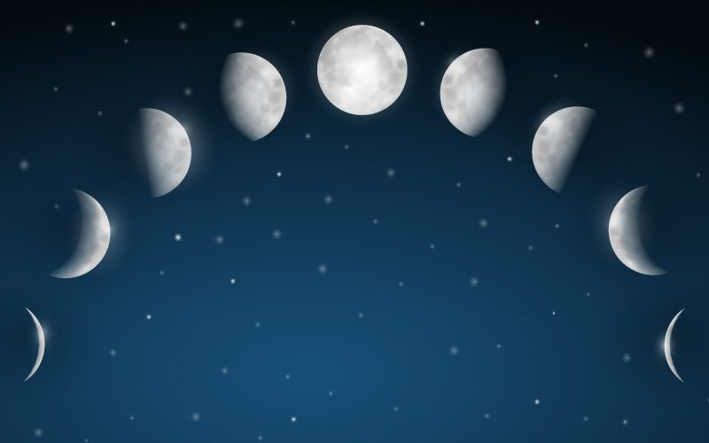 Lunar phases is not census forecast